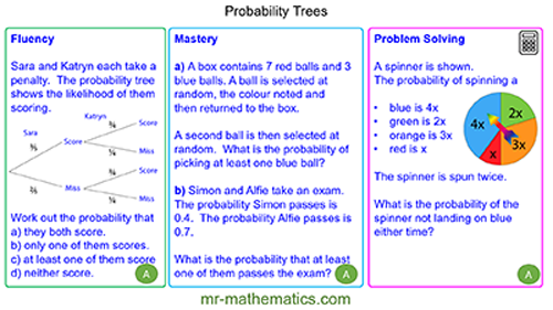 Extended Learning - Probability Trees