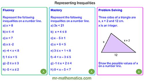 Representing Inequalities