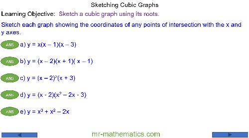 Sketching Cubic Graphs