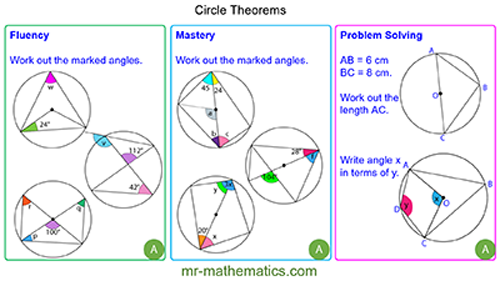 Circle Theorems without Tangents