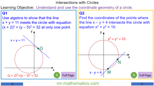 Intersections with Circles