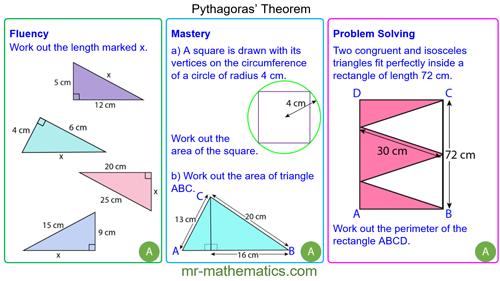 Problems with Pythagoras' Theorem