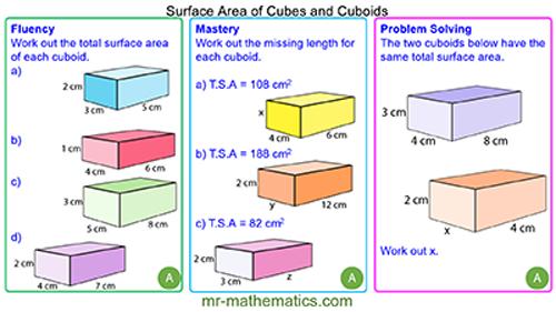 Surface Area of Cuboids